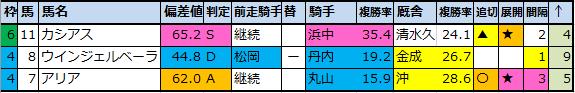f:id:onix-oniku:20210715153427p:plain