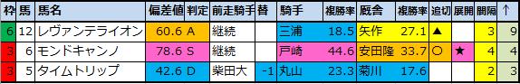 f:id:onix-oniku:20210715153509p:plain