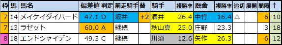 f:id:onix-oniku:20210716105033p:plain