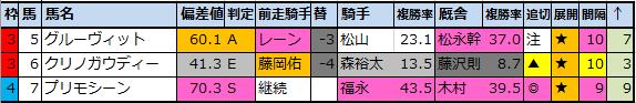 f:id:onix-oniku:20210716105128p:plain
