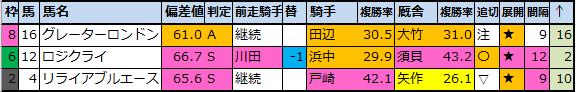 f:id:onix-oniku:20210716105221p:plain
