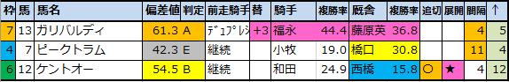 f:id:onix-oniku:20210716105331p:plain