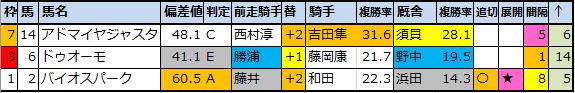 f:id:onix-oniku:20210716111653p:plain