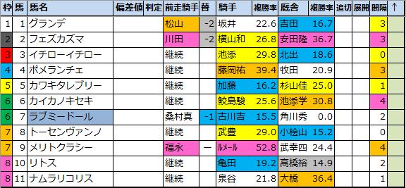 f:id:onix-oniku:20210716121026p:plain
