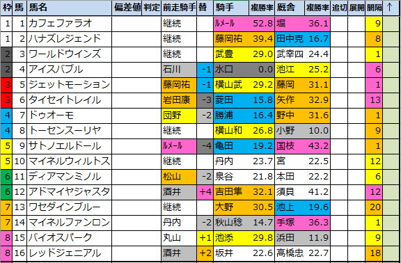 f:id:onix-oniku:20210716142006p:plain