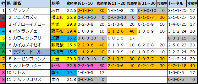 f:id:onix-oniku:20210716170531p:plain