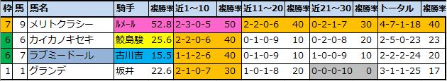 f:id:onix-oniku:20210716170651p:plain
