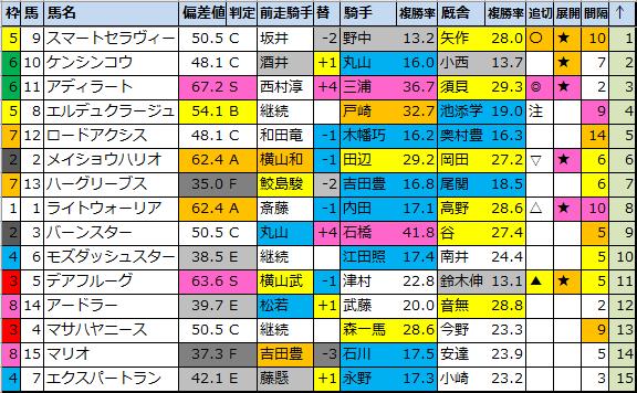 f:id:onix-oniku:20210716184800p:plain