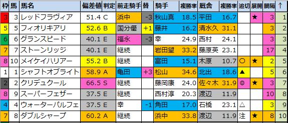 f:id:onix-oniku:20210716185535p:plain