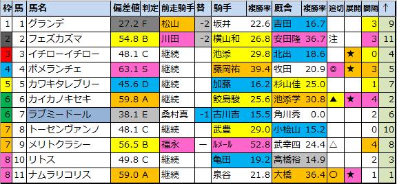 f:id:onix-oniku:20210716191250p:plain