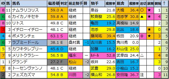 f:id:onix-oniku:20210716191927p:plain
