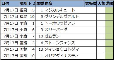 f:id:onix-oniku:20210716203045p:plain
