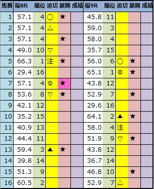 f:id:onix-oniku:20210716203229p:plain