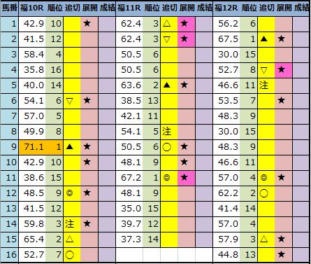 f:id:onix-oniku:20210716203307p:plain