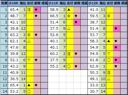 f:id:onix-oniku:20210716203420p:plain