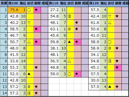 f:id:onix-oniku:20210716203523p:plain