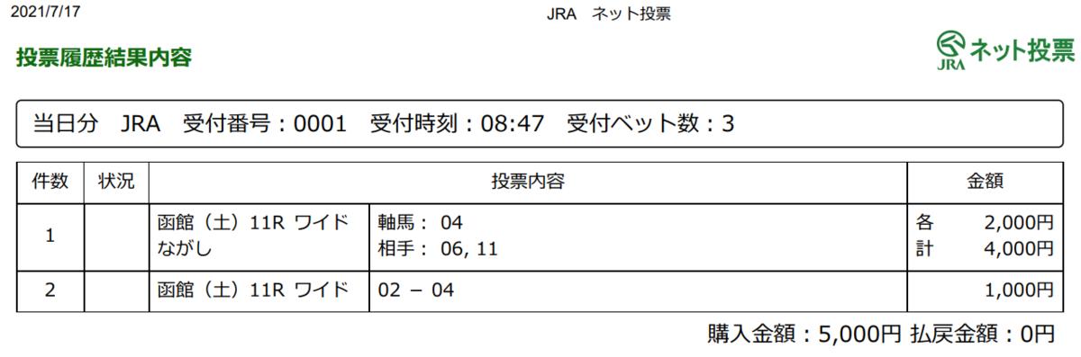f:id:onix-oniku:20210717084852p:plain