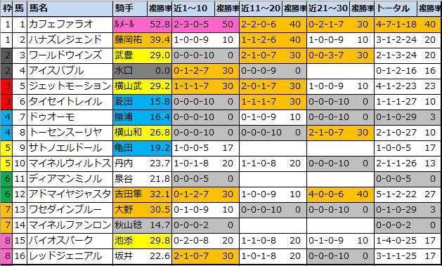f:id:onix-oniku:20210717111203p:plain