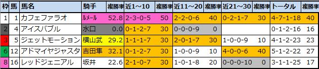 f:id:onix-oniku:20210717111428p:plain