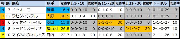 f:id:onix-oniku:20210717111506p:plain