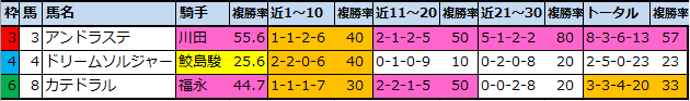 f:id:onix-oniku:20210717140536p:plain