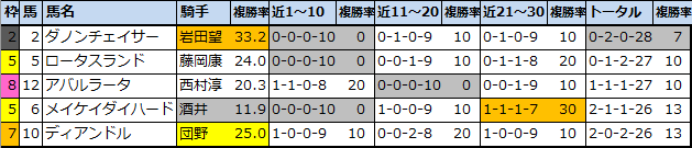 f:id:onix-oniku:20210717140611p:plain