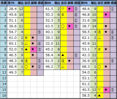 f:id:onix-oniku:20210717144258p:plain
