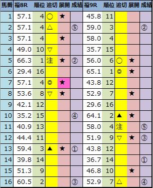 f:id:onix-oniku:20210717145407p:plain
