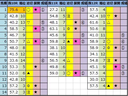 f:id:onix-oniku:20210717162233p:plain