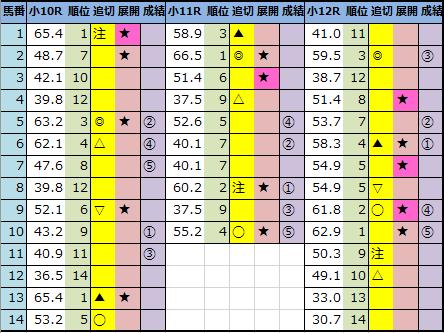 f:id:onix-oniku:20210717162835p:plain