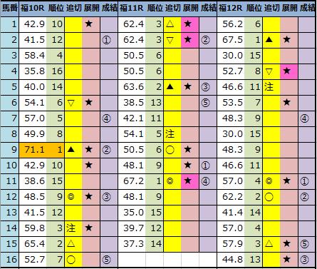 f:id:onix-oniku:20210717164123p:plain
