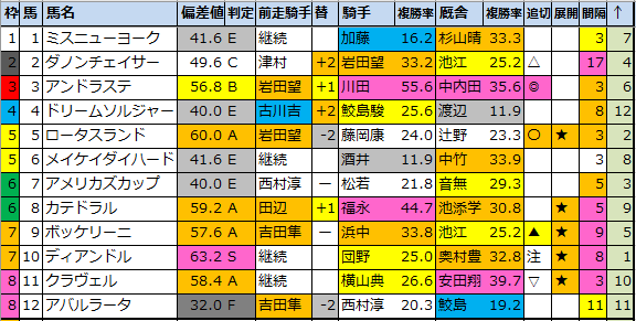 f:id:onix-oniku:20210717185219p:plain