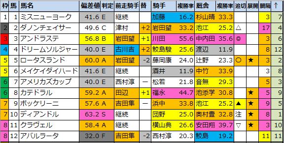 f:id:onix-oniku:20210717185848p:plain