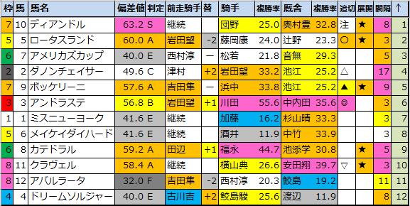 f:id:onix-oniku:20210717190517p:plain