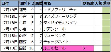 f:id:onix-oniku:20210717200801p:plain