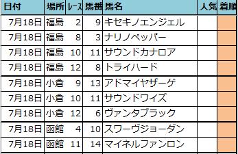 f:id:onix-oniku:20210717200903p:plain