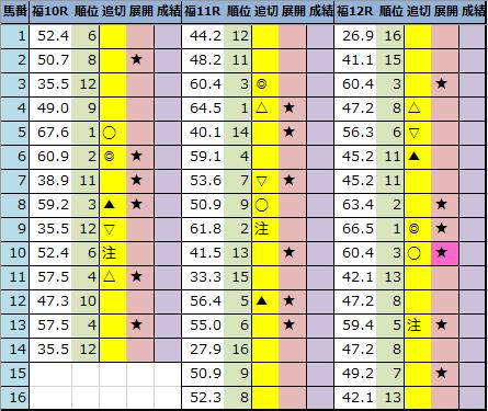 f:id:onix-oniku:20210717201039p:plain