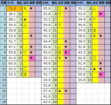 f:id:onix-oniku:20210717201121p:plain