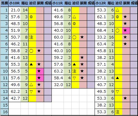 f:id:onix-oniku:20210717201155p:plain