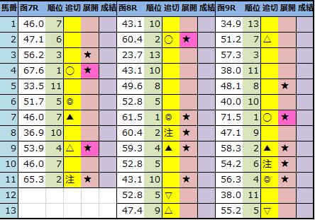 f:id:onix-oniku:20210717201242p:plain