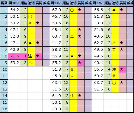 f:id:onix-oniku:20210717201320p:plain