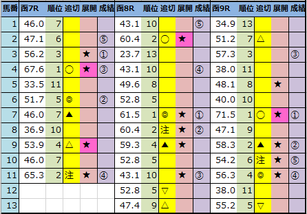 f:id:onix-oniku:20210718143312p:plain