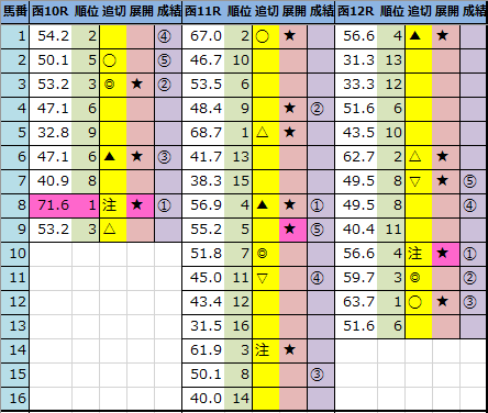 f:id:onix-oniku:20210718161639p:plain