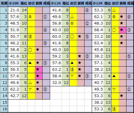 f:id:onix-oniku:20210718162527p:plain