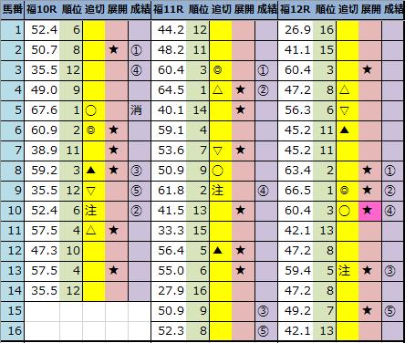 f:id:onix-oniku:20210718164119p:plain