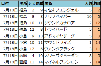 f:id:onix-oniku:20210718164248p:plain