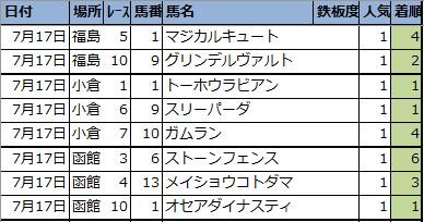 f:id:onix-oniku:20210719100055p:plain