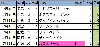 f:id:onix-oniku:20210719100109p:plain