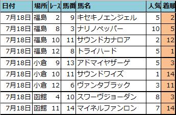 f:id:onix-oniku:20210719102302p:plain