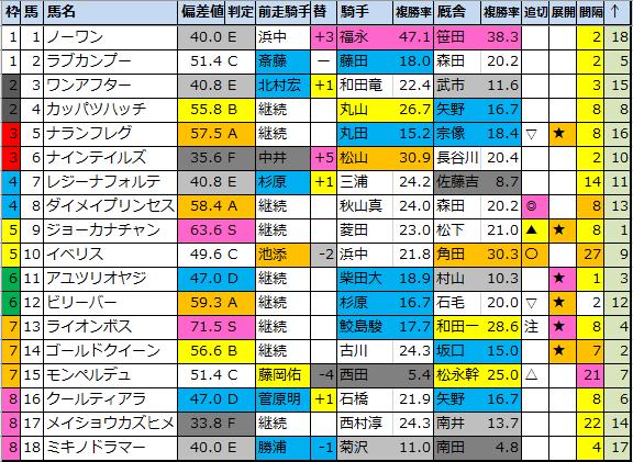 f:id:onix-oniku:20210721165910p:plain